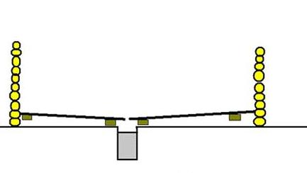 Конфигурация приямка для сточных вод