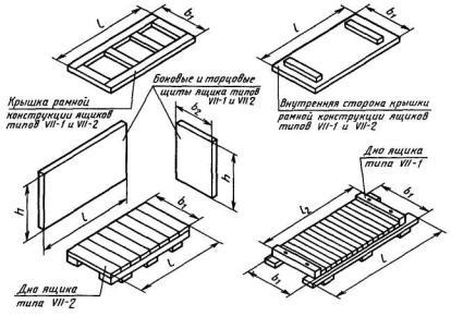 Конструкция большегрузной тары согласно требованиям ГОСТ
