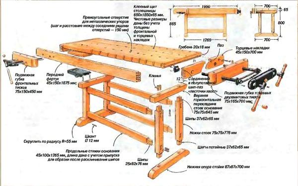 Конструкция профессионального стола.
