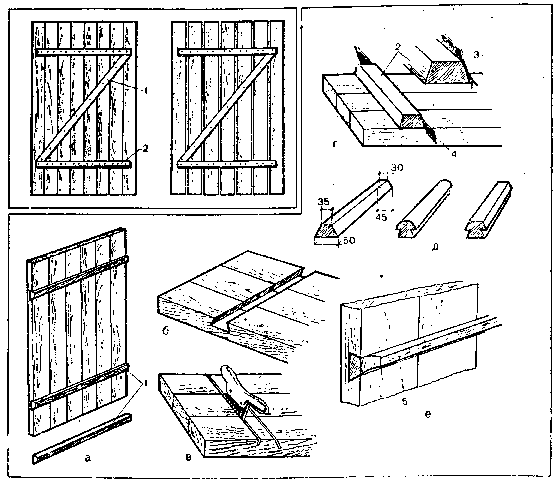 Конструкция со шпонками