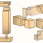 Элементы крепления деревянных конструкций