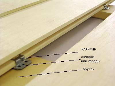 Крепление панелей с использованием кляймеров.