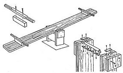 Механизм качалки.