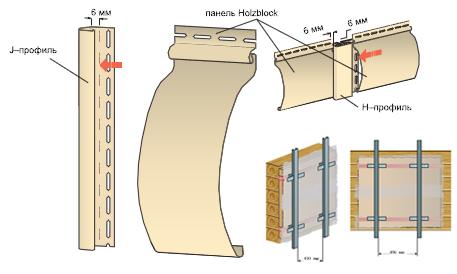 Монтажная схема для винилового сайдинга «бревно»