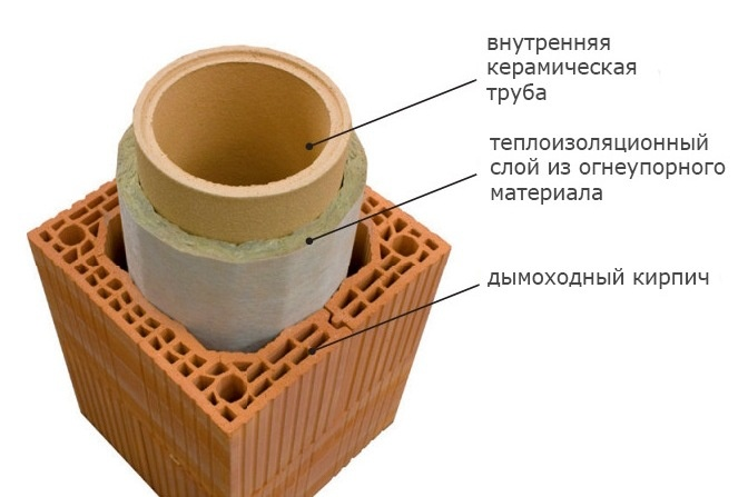 Можно использовать керамику