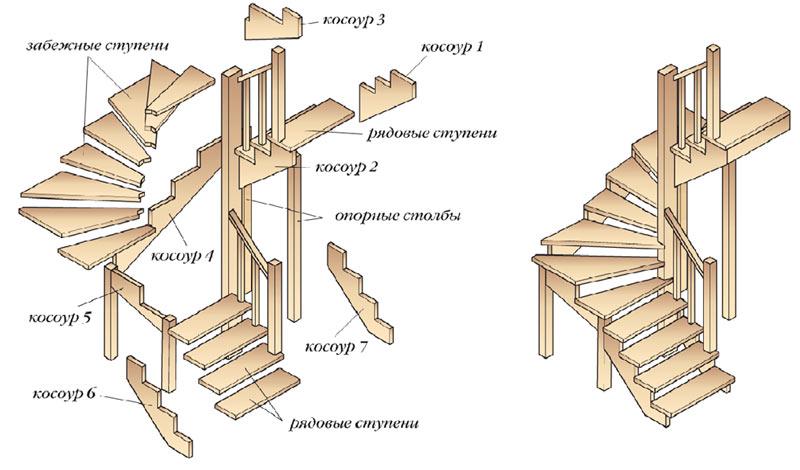Можно найти готовые схемы сборки и проекты деревянных лестниц в сети и подстроить их под свои условия