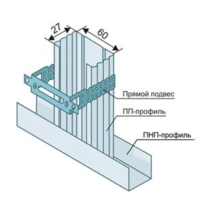 На фото – схема монтажа каркасных элементов.