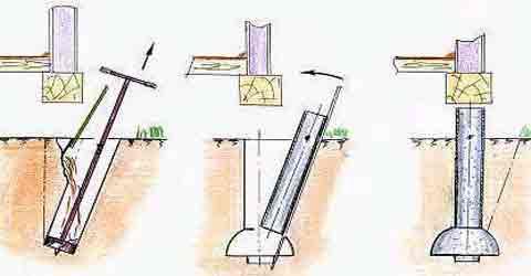 На схеме показана процедура выравнивания столбов под фундамент