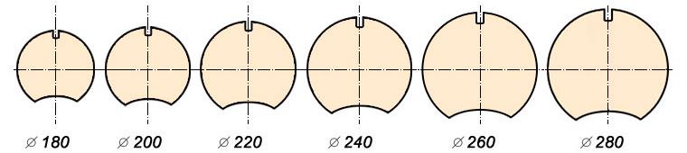 Наглядное соотношение нескольких различных диаметров