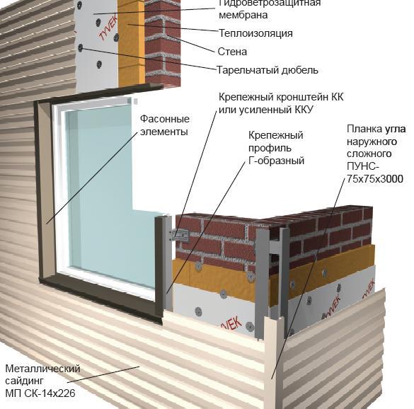 Общая схема наружной отделки и теплоизоляции здания.