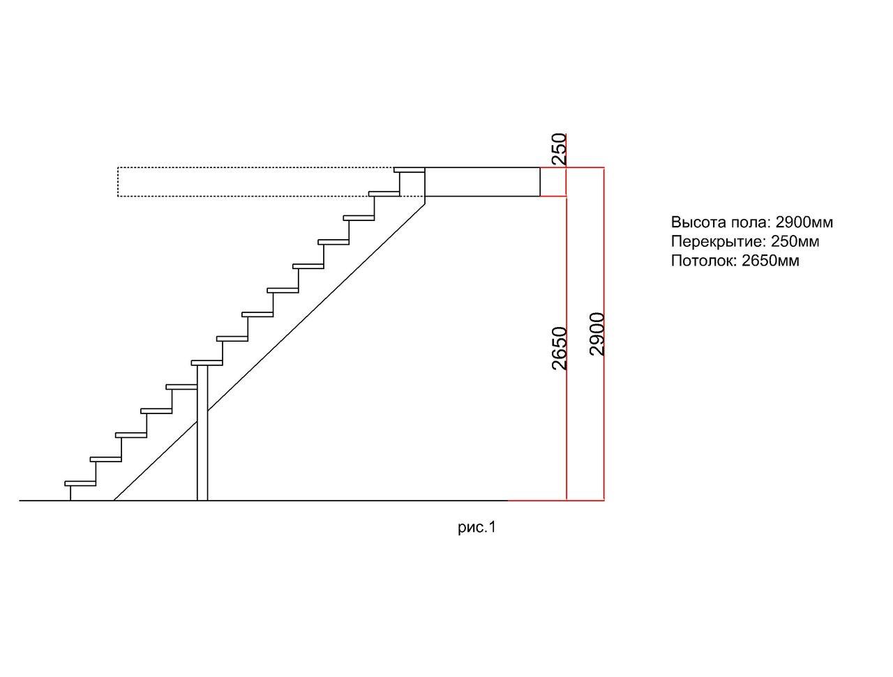 Общая высота равняется сумме высоты потолка и толщины перекрытия