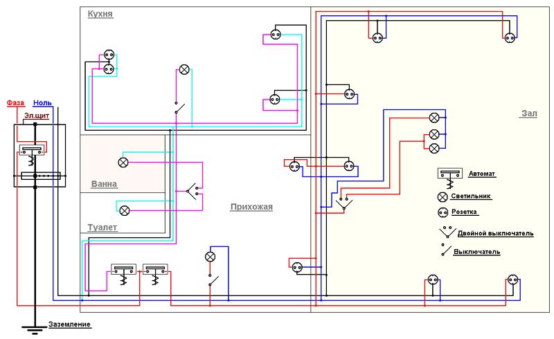 Один из вариантов схемы проводки в доме