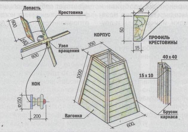 Дизайн своими руками - Дизайн интерьера квартиры и дизайн