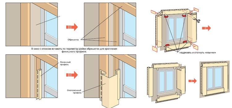 Оформление оконных и дверных проемов.