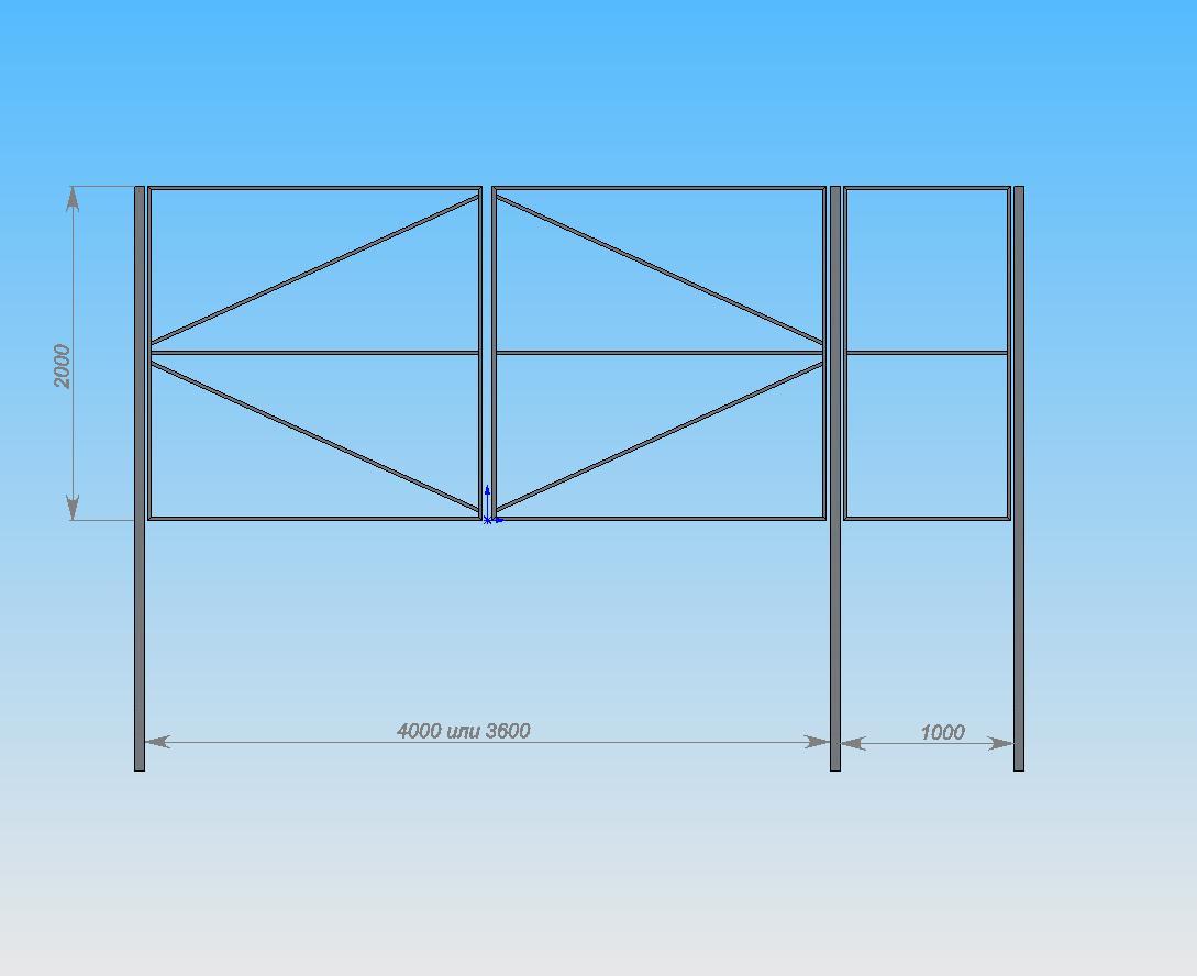 Оптимальные размеры ворот.