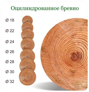 Оцилиндрованное бревно (диаметр указан в сантиметрах)