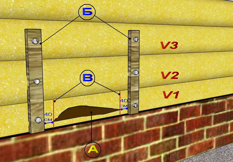 Перед тем, как поменять в деревянном доме нижние венцы, определите размеры повреждения, возможно, потребуется лишь их частичный ремонт