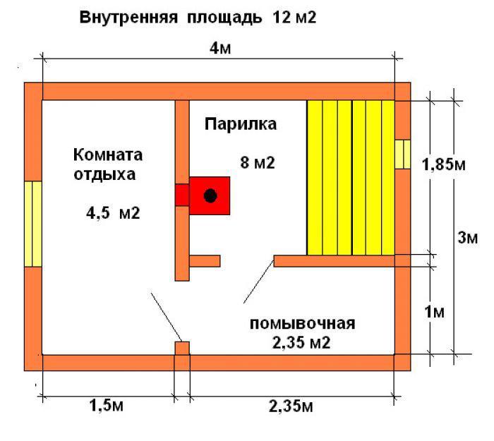 План небольшой парной 3х4 м