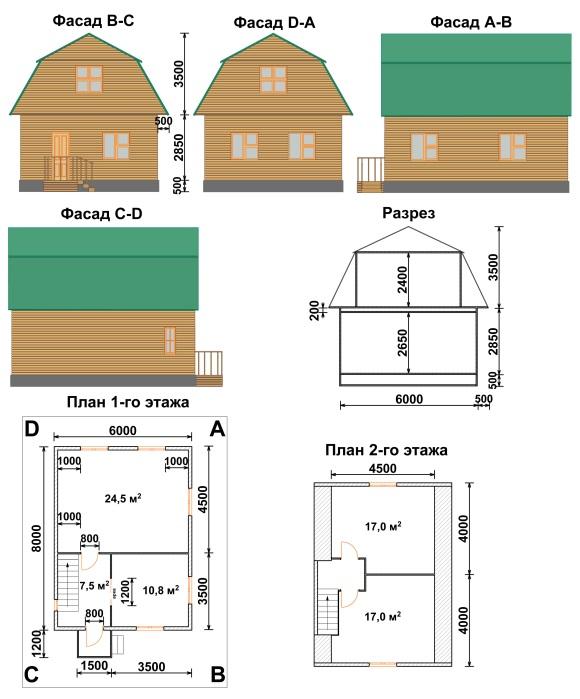 Один дома картинка