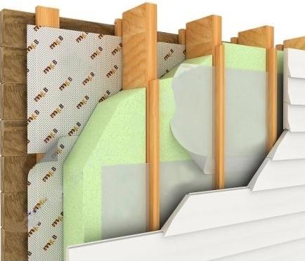 Правильная схема утепления деревянного дома изнутри