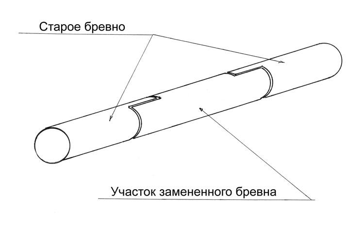Применяется врубка в полдерева.