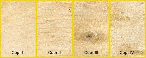 Пример поверхности фанеры разных сортов