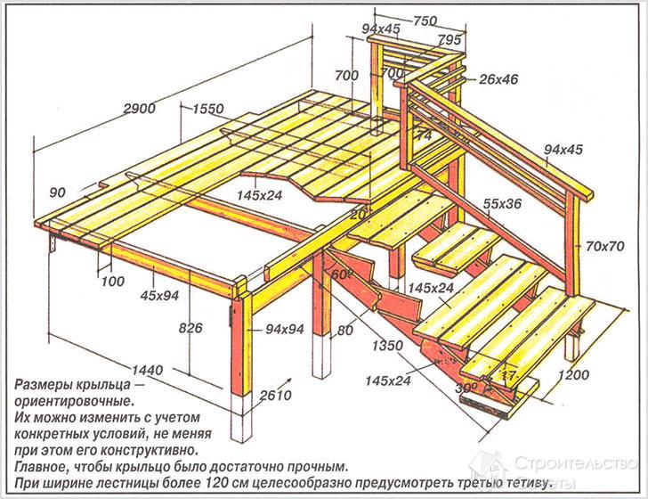 Пример схемы крыльца.