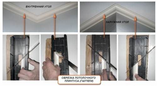 Пример зарезки галтели в стусле