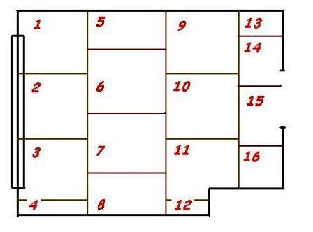 Примерная схема раскроя листов.