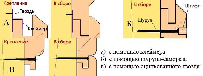 Принципы фиксации подобных систем на поверхности