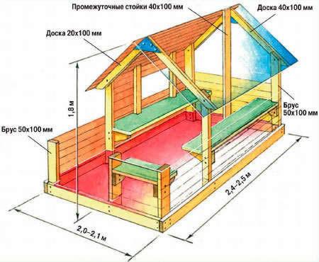 Проект домика для нескольких детей