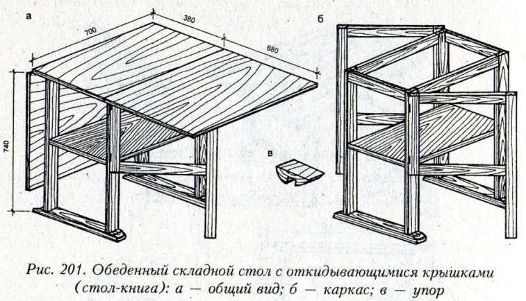 Проект раскладного стола