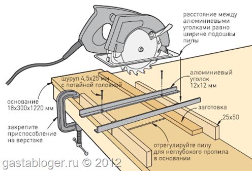 Производство паза дисковой пилой.