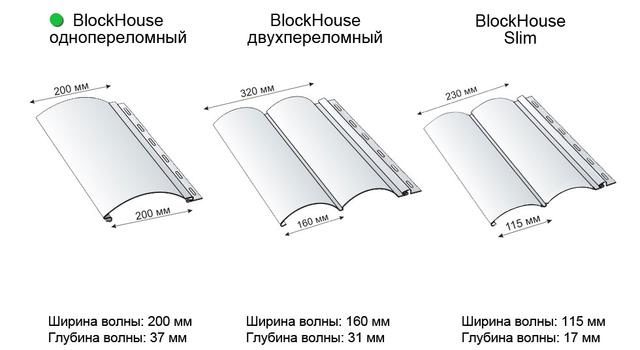 Размерный ряд декоративных панелей.
