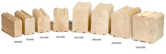 Разновидности клееных профилированных деталей
