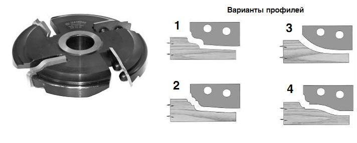 Разные виды врезы дадут разные очертания профиля филенки