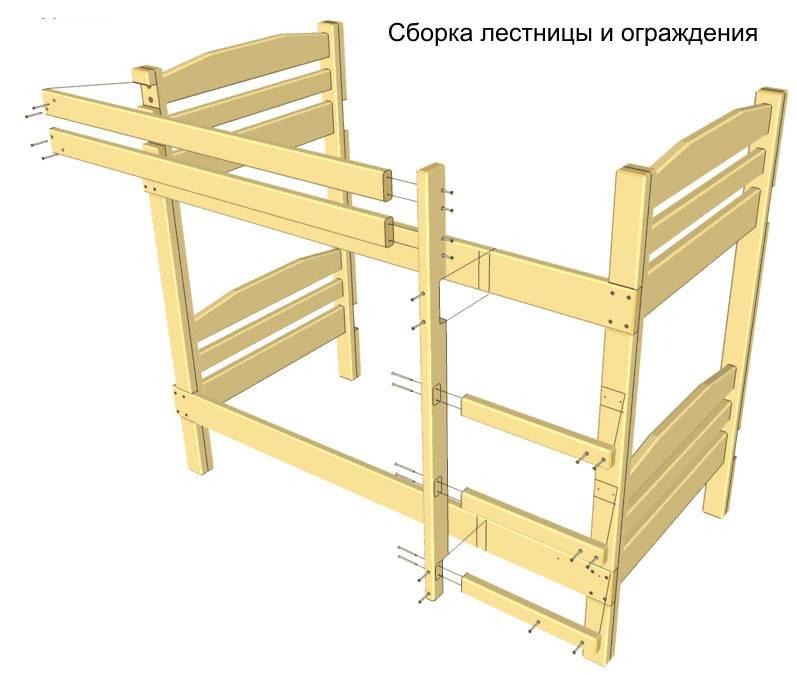 Сборка ограждения и лестницы.