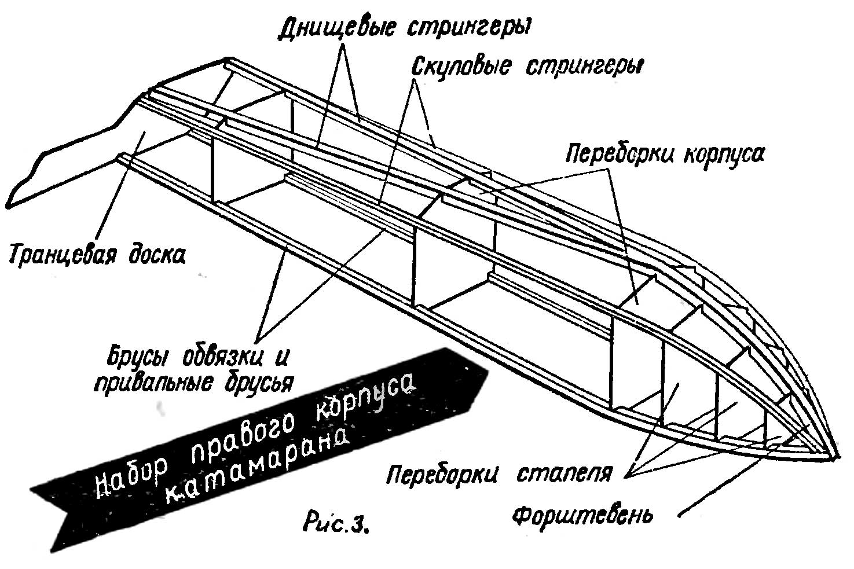 Сборочный чертеж катамарана из фанеры (обшивка условно не показана).