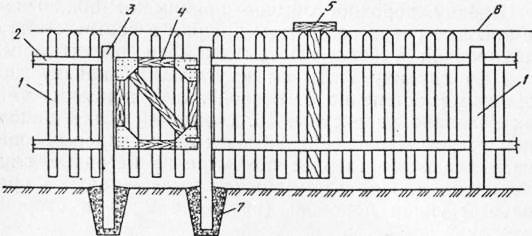 Схема дачного ограждения из дерева