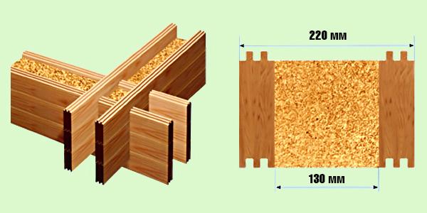 Схема двойного бруса в разрезе