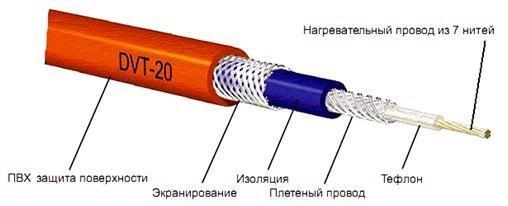 Схема кабеля.