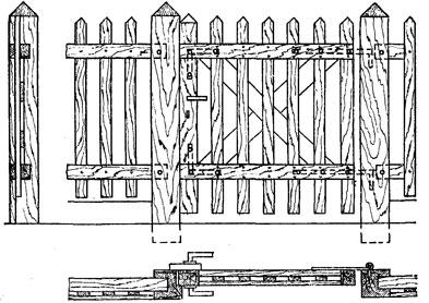 Схема калитки со скрещенными укосинами