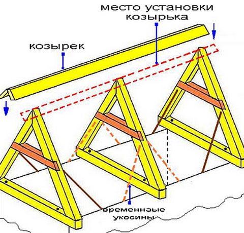 Схема каркаса крыши