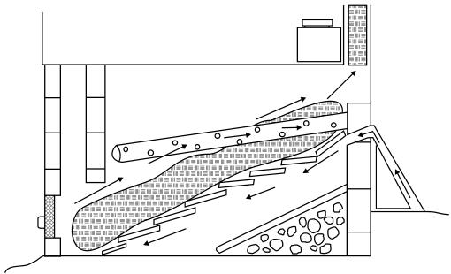 Схема компостной ямы