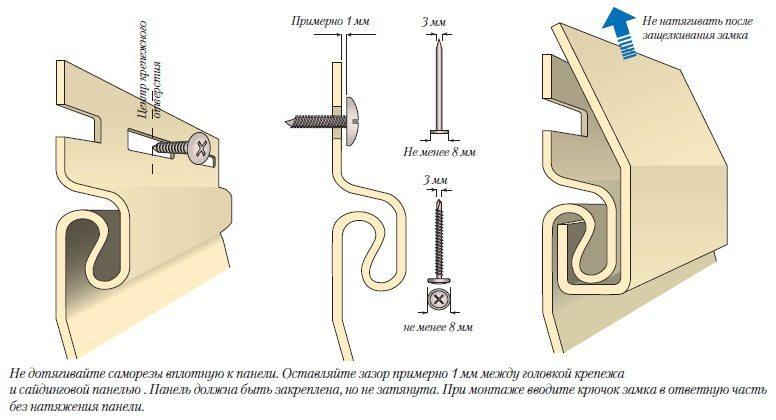 Схема крепления и стыковки с помощью замков