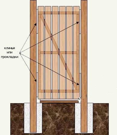Схема монтажа готового сооружения в грунте