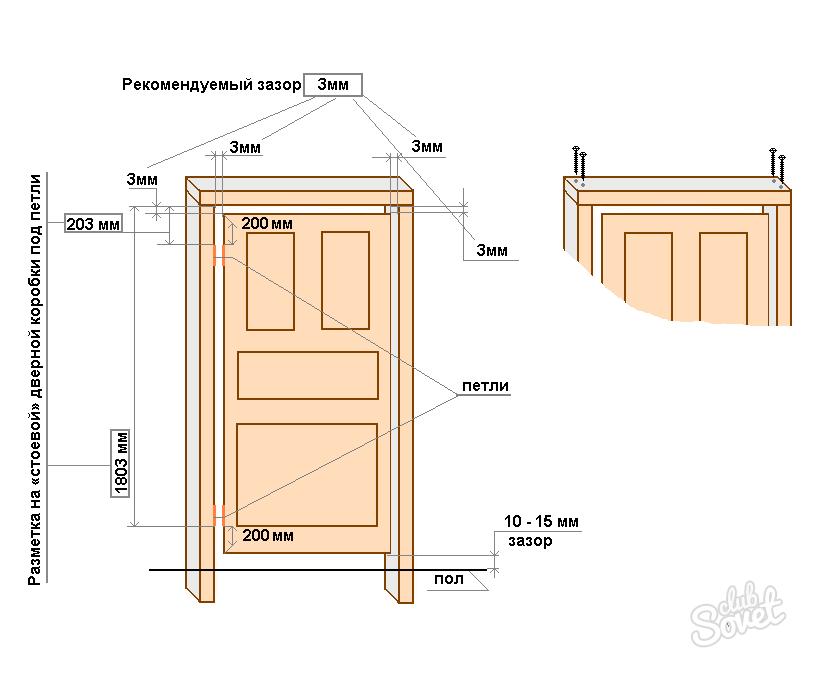 Схема монтажа и рекомендуемые зазоры.