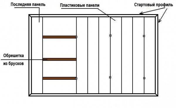 Схема монтажа конструкции.