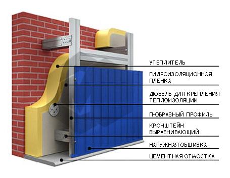 Схема монтажа на металлический каркас