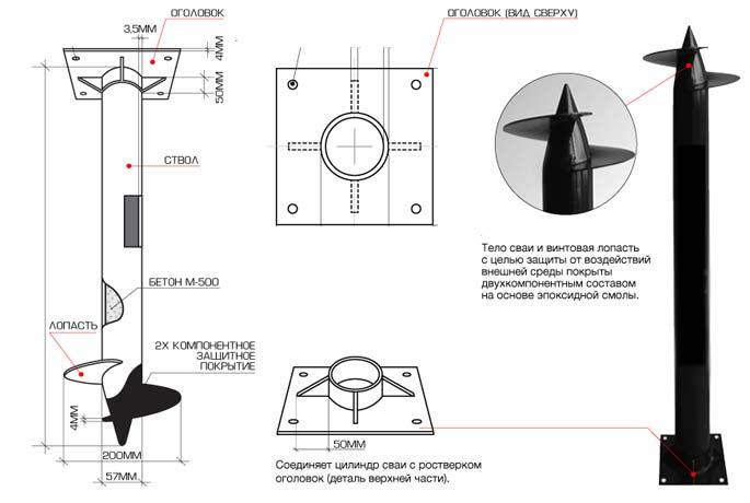 Схема оголовка на металлическом шурупе.